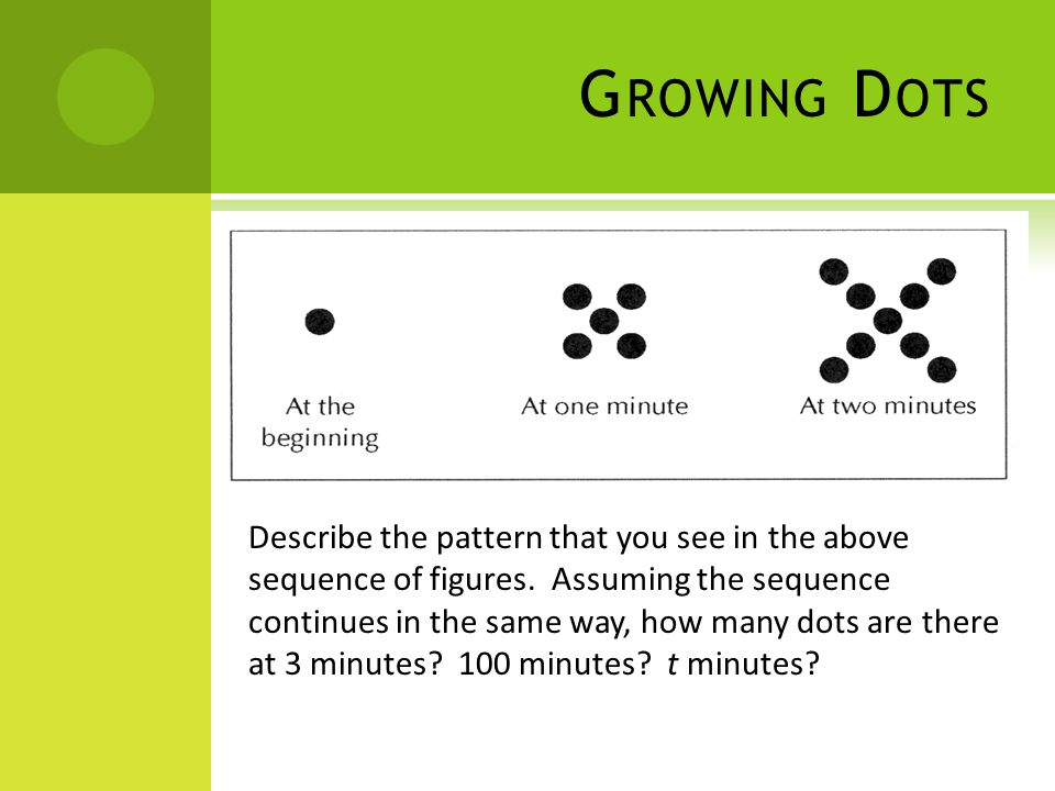 G ROWING D OTS Describe the pattern that you see in the above sequence of figures.