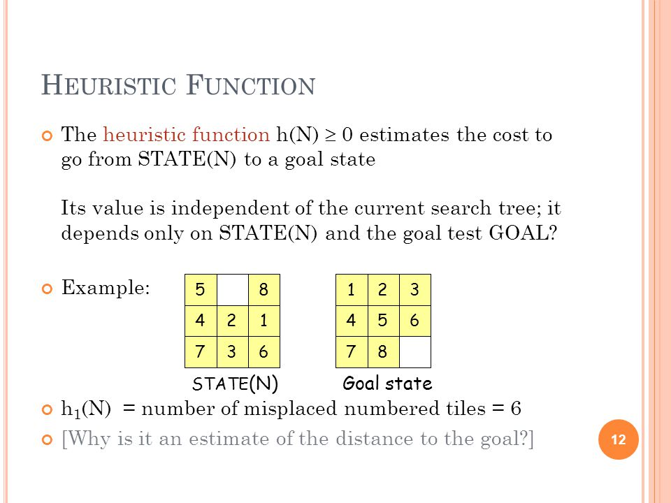 H EURISTIC F UNCTION The heuristic function h(N) 0 estimates the cost to go from STATE(N) to a goal state Its value is independent of the current search tree; it depends only on STATE(N) and the goal test GOAL.