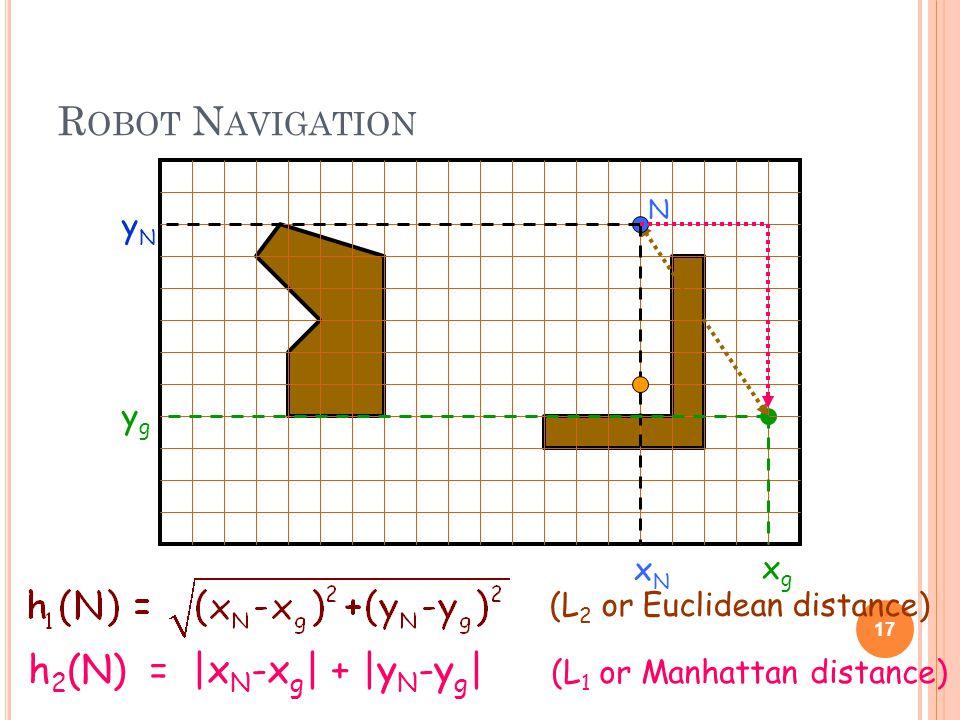 R OBOT N AVIGATION 17 xNxN yNyN N xgxg ygyg (L 2 or Euclidean distance) h 2 (N) = |x N -x g | + |y N -y g | (L 1 or Manhattan distance)