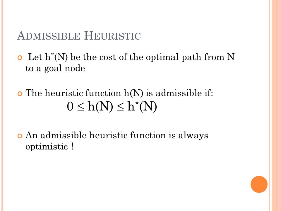 A DMISSIBLE H EURISTIC Let h * (N) be the cost of the optimal path from N to a goal node The heuristic function h(N) is admissible if: 0 h(N) h * (N) An admissible heuristic function is always optimistic !