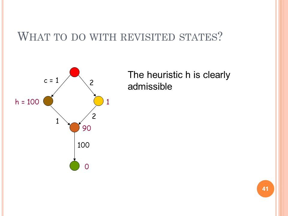 W HAT TO DO WITH REVISITED STATES .