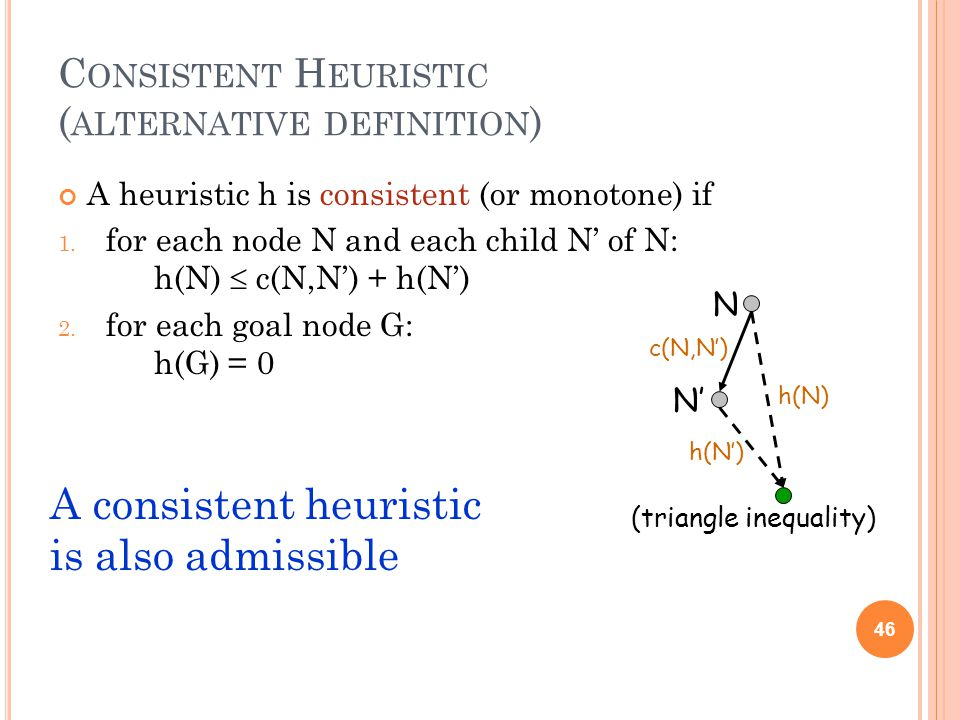 C ONSISTENT H EURISTIC ( ALTERNATIVE DEFINITION ) A heuristic h is consistent (or monotone) if 1.