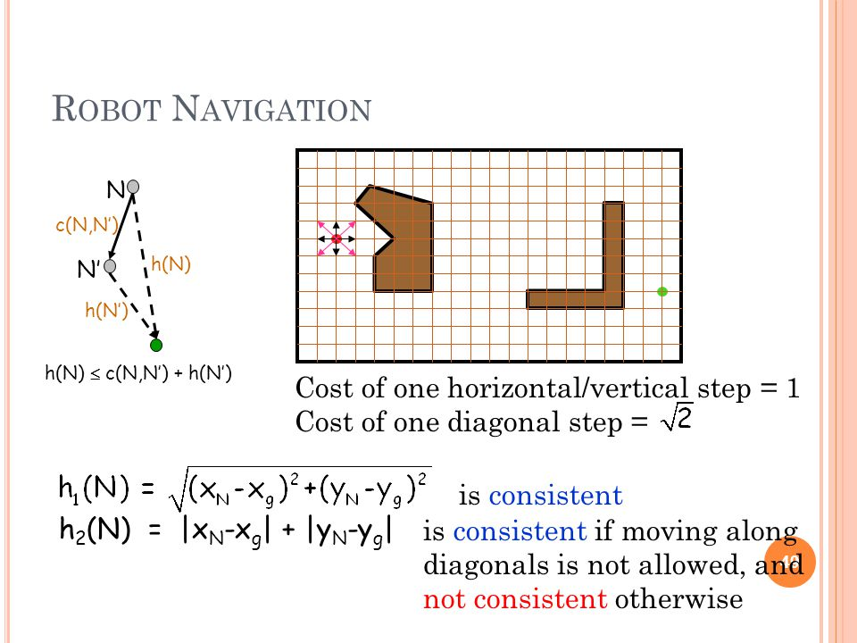 R OBOT N AVIGATION 49 Cost of one horizontal/vertical step = 1 Cost of one diagonal step = h 2 (N) = |x N -x g | + |y N -y g | is consistent is consistent if moving along diagonals is not allowed, and not consistent otherwise N N h(N) c(N,N) h(N) c(N,N) + h(N)