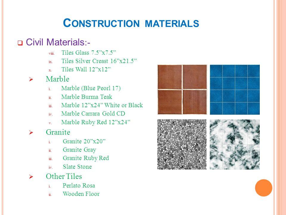 Hardware Materials :- Hardware Materials xvii.Cock Sheet xviii.