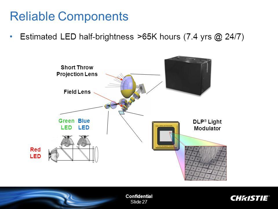 Confidential Slide 27 Estimated LED half-brightness >65K hours (7.4 yrs @ 24/7) Reliable Components Blue LED Red LED Green LED Field Lens Short Throw Projection Lens DLP ® Light Modulator