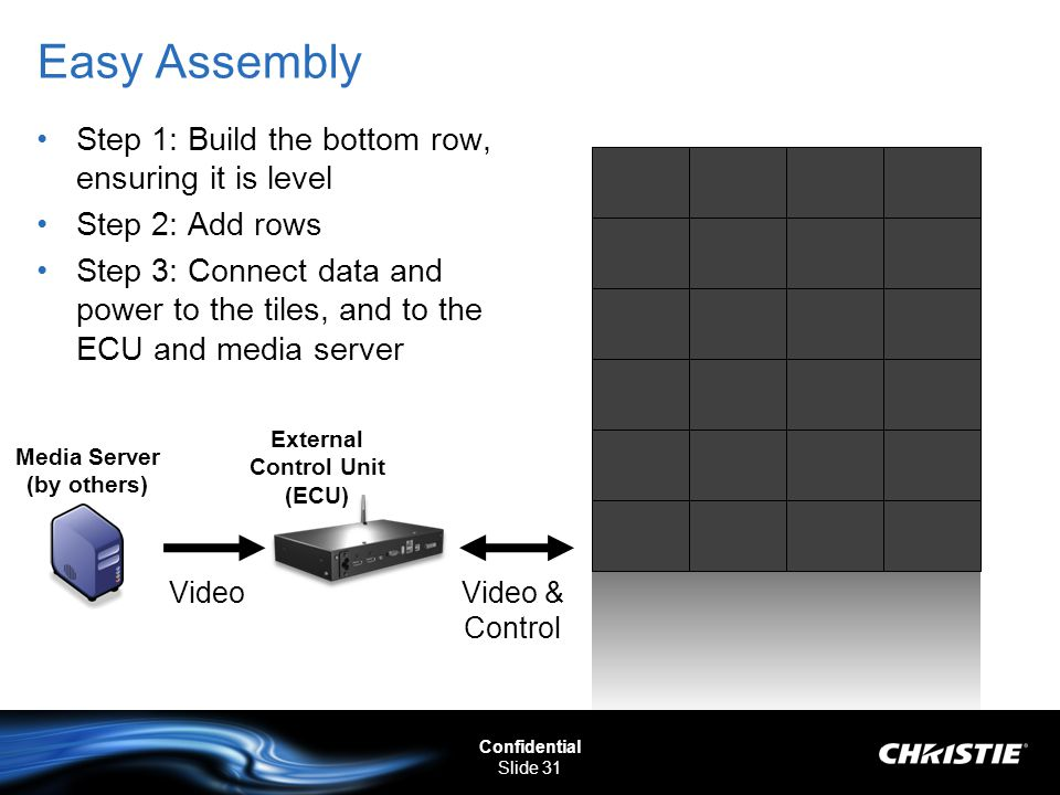 Confidential Slide 31 Easy Assembly Step 1: Build the bottom row, ensuring it is level Step 2: Add rows Step 3: Connect data and power to the tiles, and to the ECU and media server External Control Unit (ECU) Video & Control Media Server (by others) Video