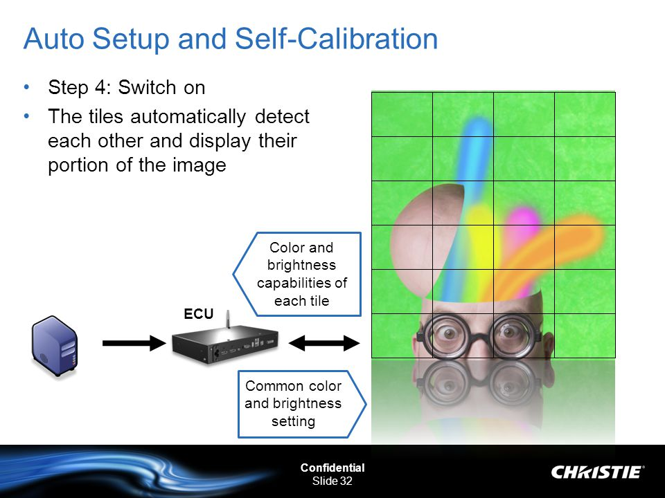 Confidential Slide 32 Step 4: Switch on The tiles automatically detect each other and display their portion of the image Color and brightness capabilities of each tile Common color and brightness setting ECU Auto Setup and Self-Calibration