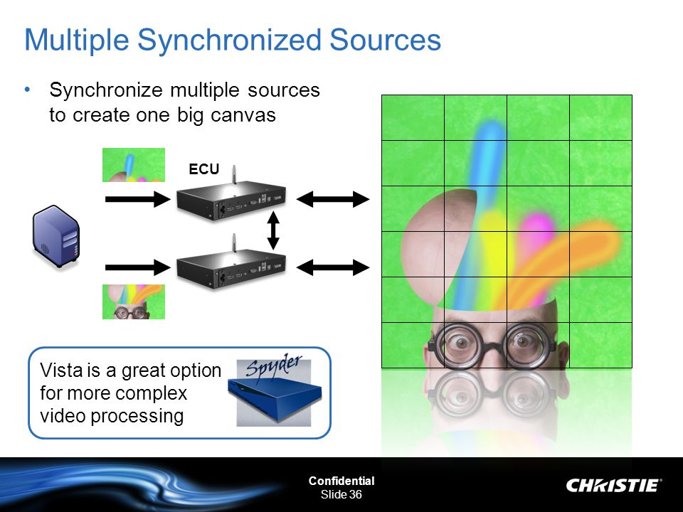Confidential Slide 36 Multiple Synchronized Sources Synchronize multiple sources to create one big canvas ECU Vista is a great option for more complex video processing