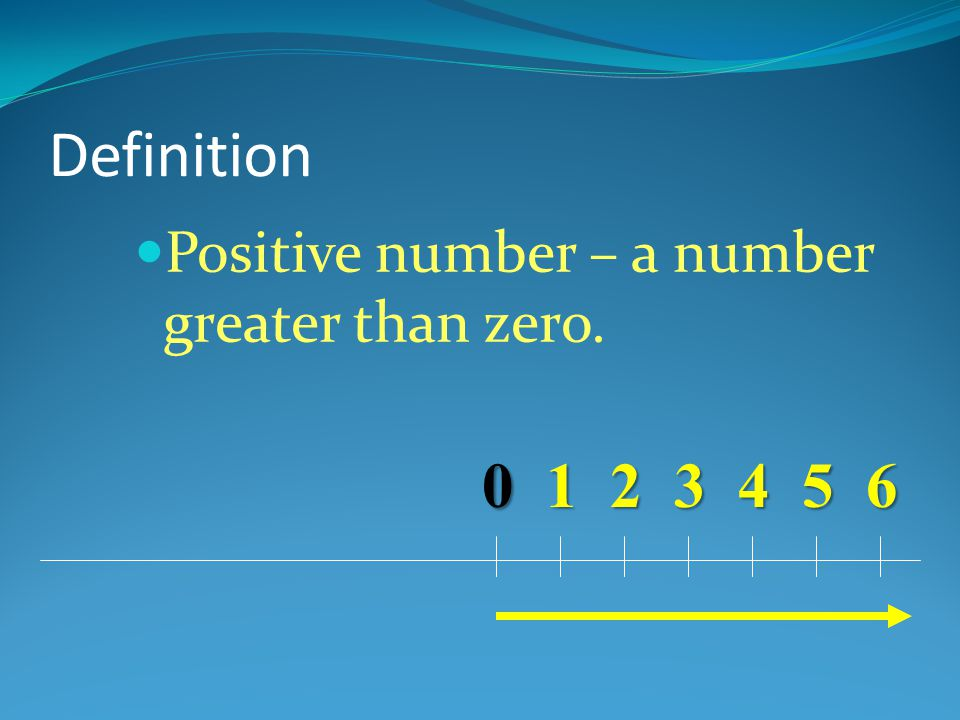 Definition Positive number – a greater than zero. 0123456