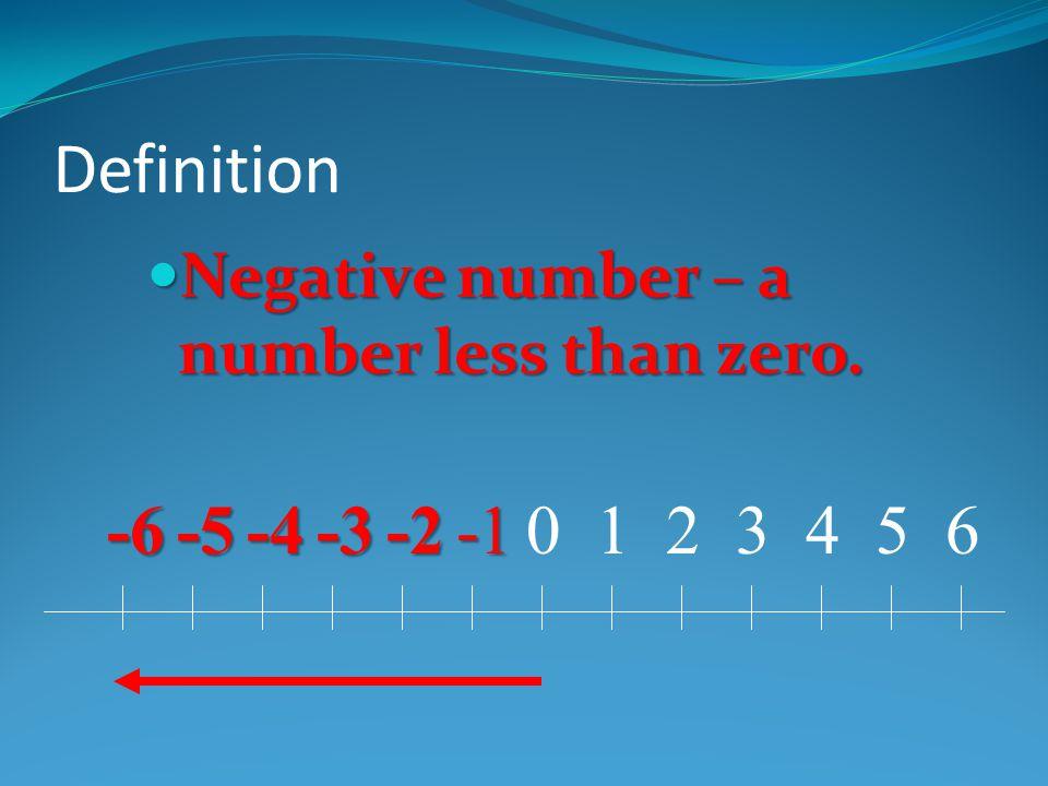 T-Method 2 - (-5)=2 - + -5 5 =