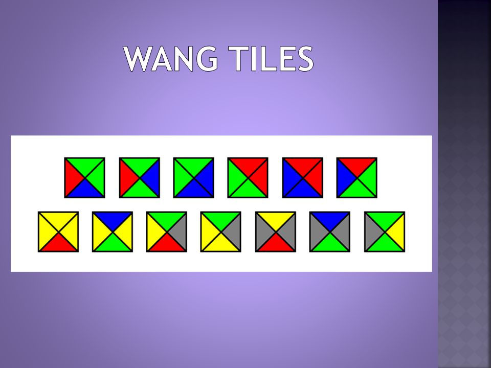 In 1964, Robert Berger disproved Hao Wangs hypothesis and proved that sets of tiles can tile the plane non-periodically.