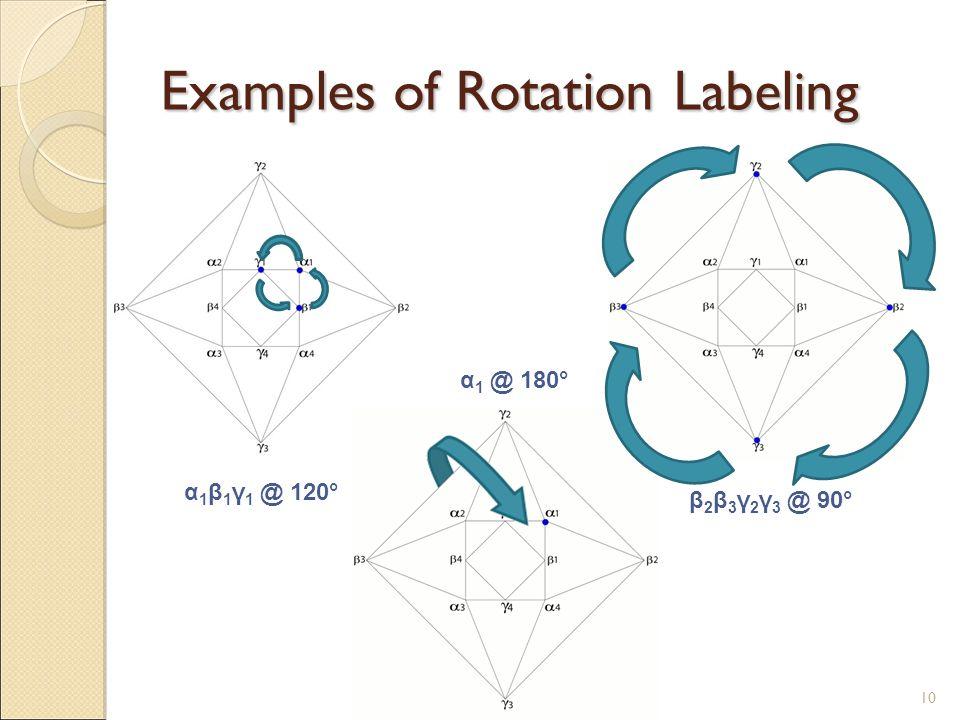 Examples of Rotation Labeling α 1 β 1 γ 1 @ 120° α 1 @ 180° β 2 β 3 γ 2 γ 3 @ 90° 10