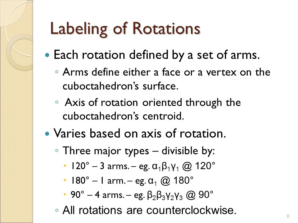 Labeling of Rotations Each rotation defined by a set of arms.