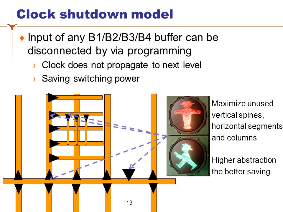 Clock shutdown model Input of any B1/B2/B3/B4 buffer can be disconnected by via programming Clock does not propagate to next level Saving switching po