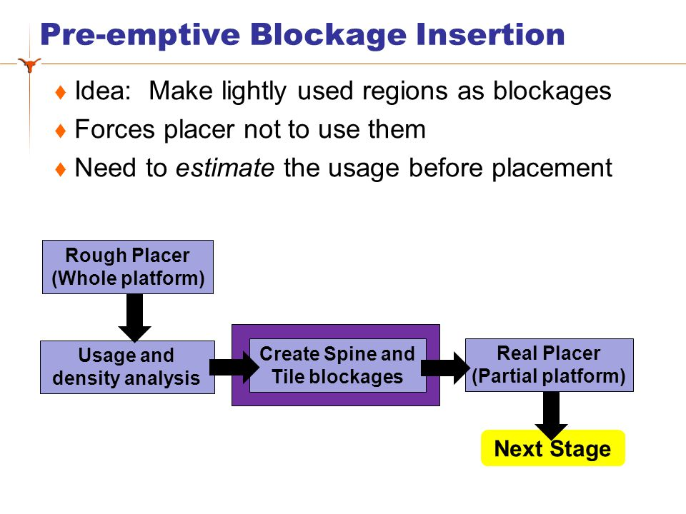 Pre-emptive Blockage Insertion Idea: Make lightly used regions as blockages Forces placer not to use them Need to estimate the usage before placement