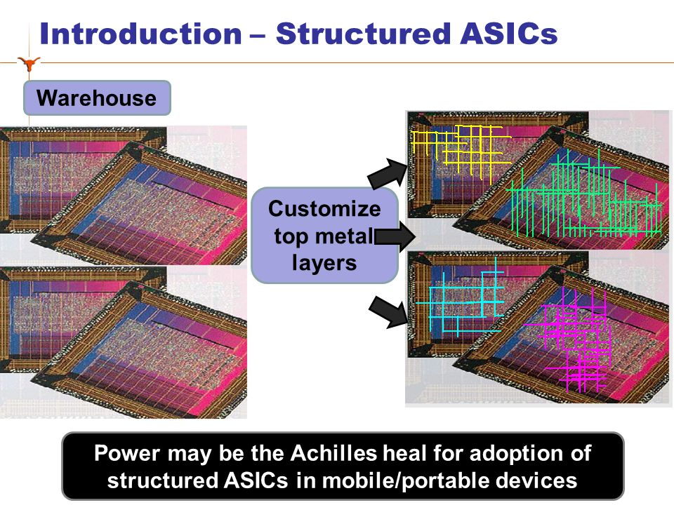 Introduction – Structured ASICs Customize top metal layers Warehouse Power may be the Achilles heal for adoption of structured ASICs in mobile/portabl