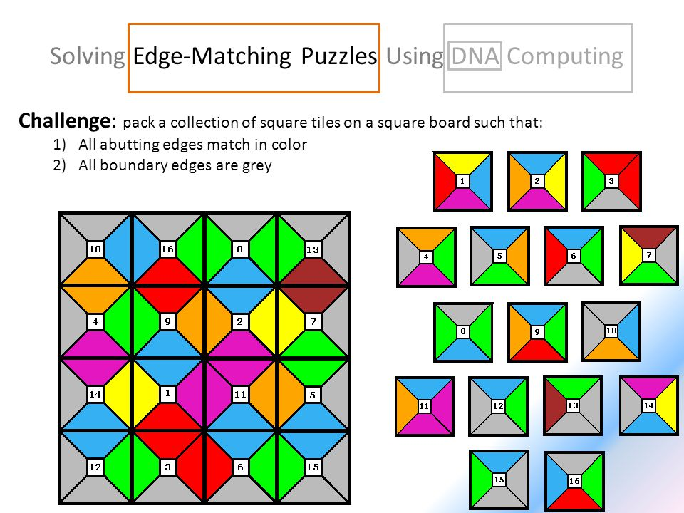 Solving Edge-Matching Puzzles Using DNA Computing Challenge: pack a collection of square tiles on a square board such that: 1)All abutting edges match