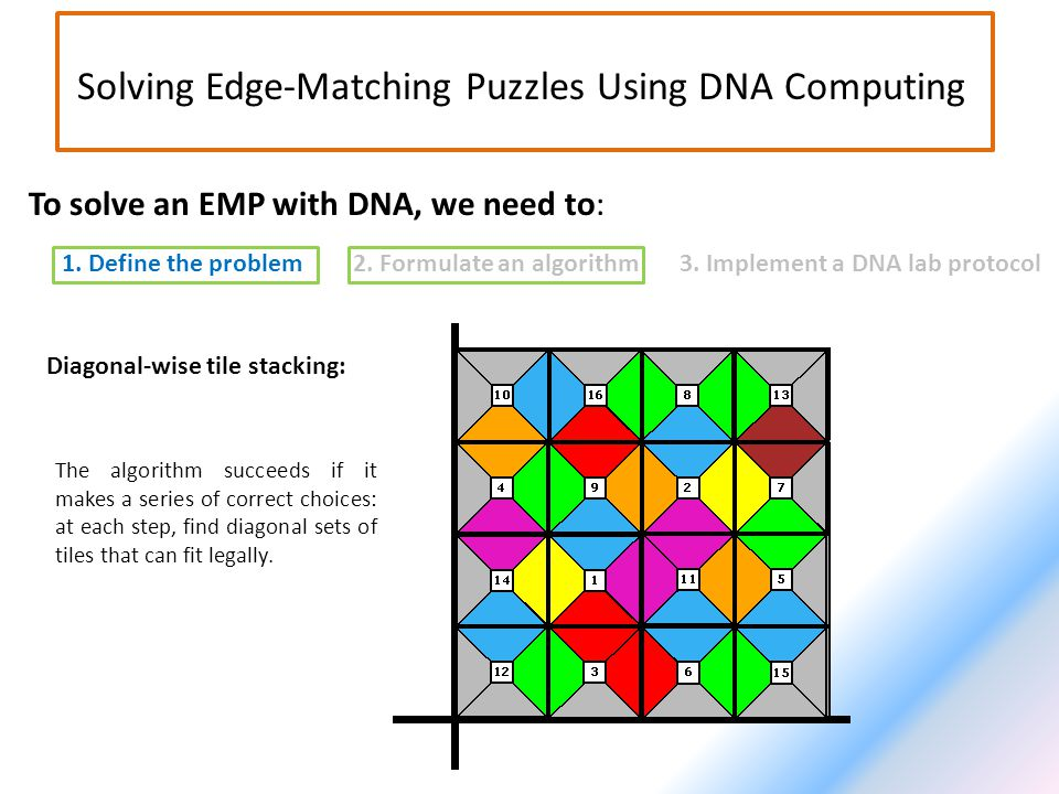 To solve an EMP with DNA, we need to: 2. Formulate an algorithm3. Implement a DNA lab protocol1. Define the problem Solving Edge-Matching Puzzles Usin