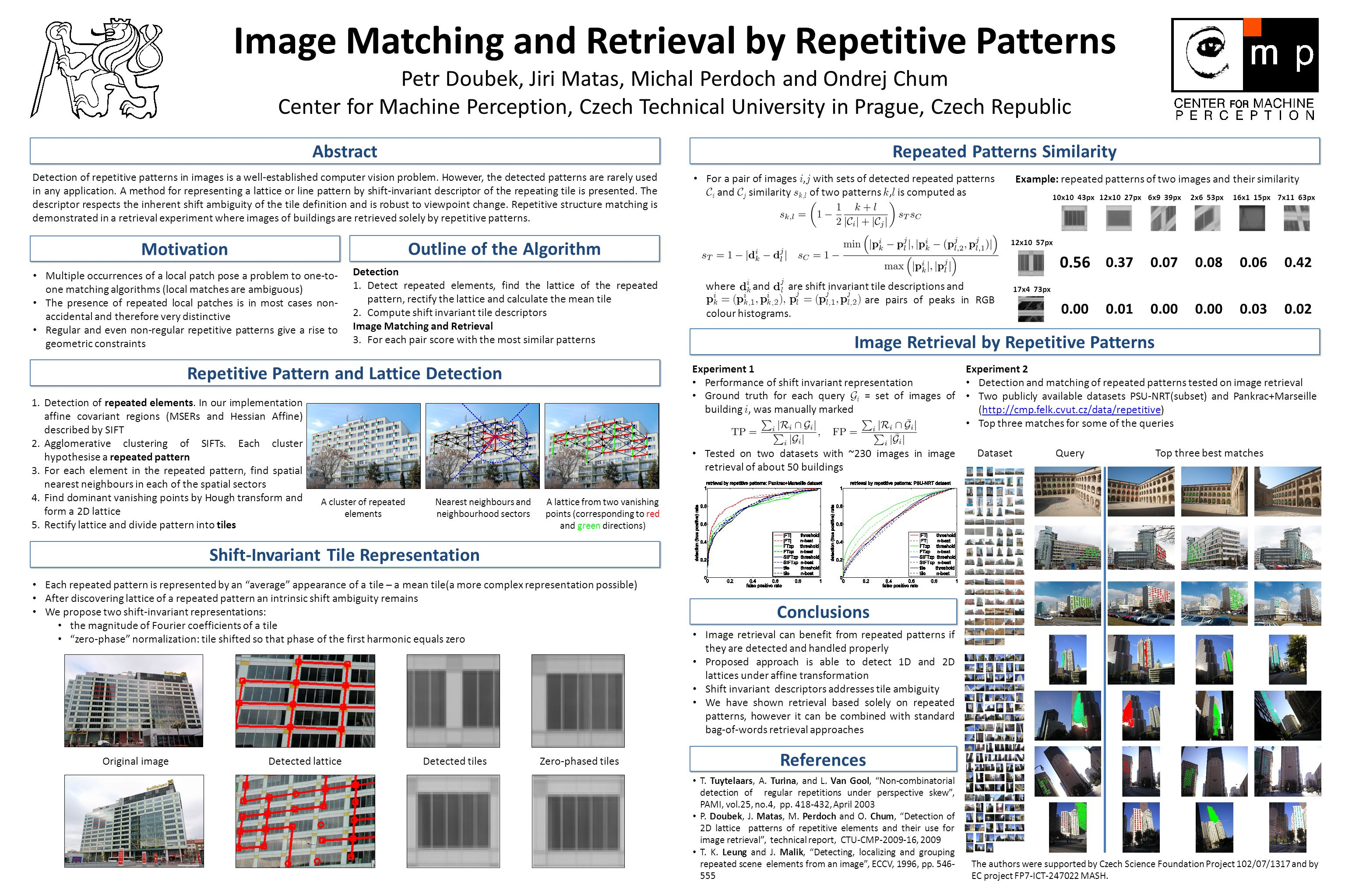 Image Matching and Retrieval by Repetitive Patterns Petr Doubek, Jiri Matas, Michal Perdoch and Ondrej Chum Center for Machine Perception, Czech Techn