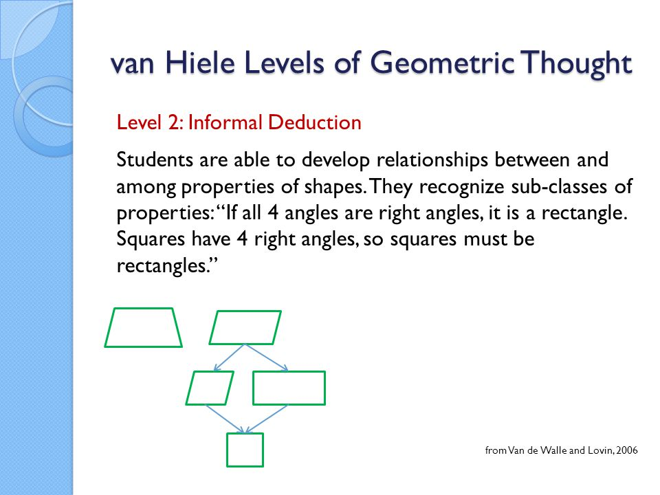 van Hiele Levels of Geometric Thought Level 2: Informal Deduction Students are able to develop relationships between and among properties of shapes.