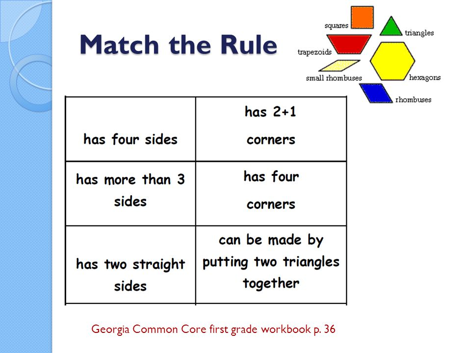 Match the Rule Georgia Common Core first grade workbook p. 36