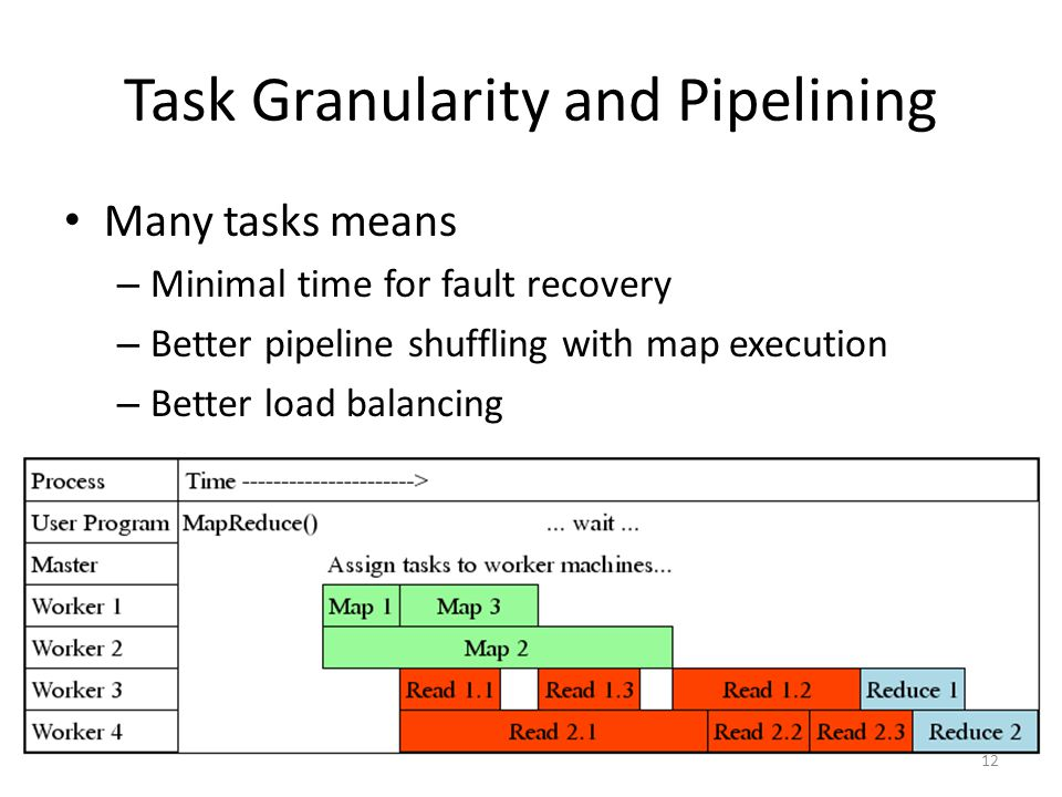 Task Granularity and Pipelining Many tasks means – Minimal time for fault recovery – Better pipeline shuffling with map execution – Better load balancing 12