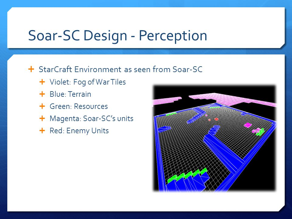Soar-SC Design - Perception StarCraft Environment as seen from Soar-SC Violet: Fog of War Tiles Blue: Terrain Green: Resources Magenta: Soar-SCs units Red: Enemy Units