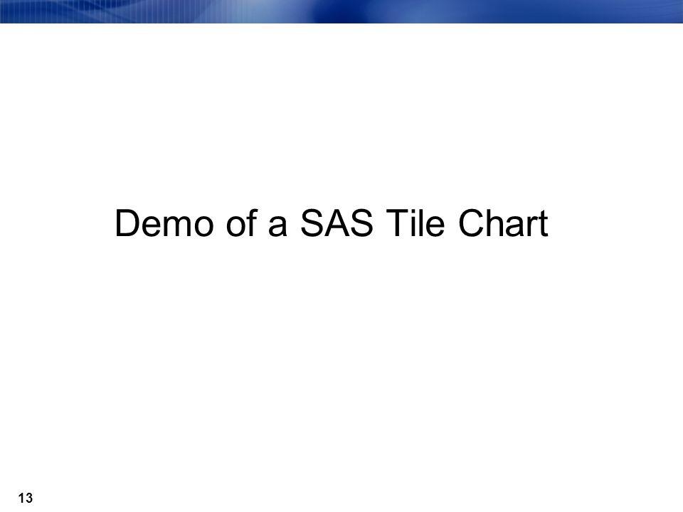 Demo of a SAS Tile Chart 13