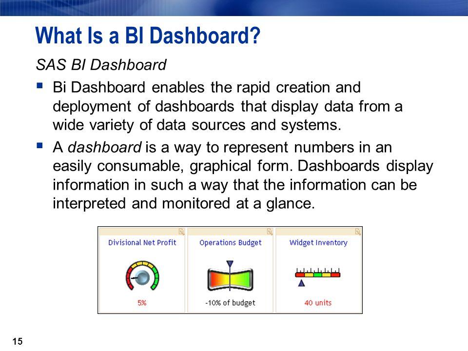 15 What Is a BI Dashboard.