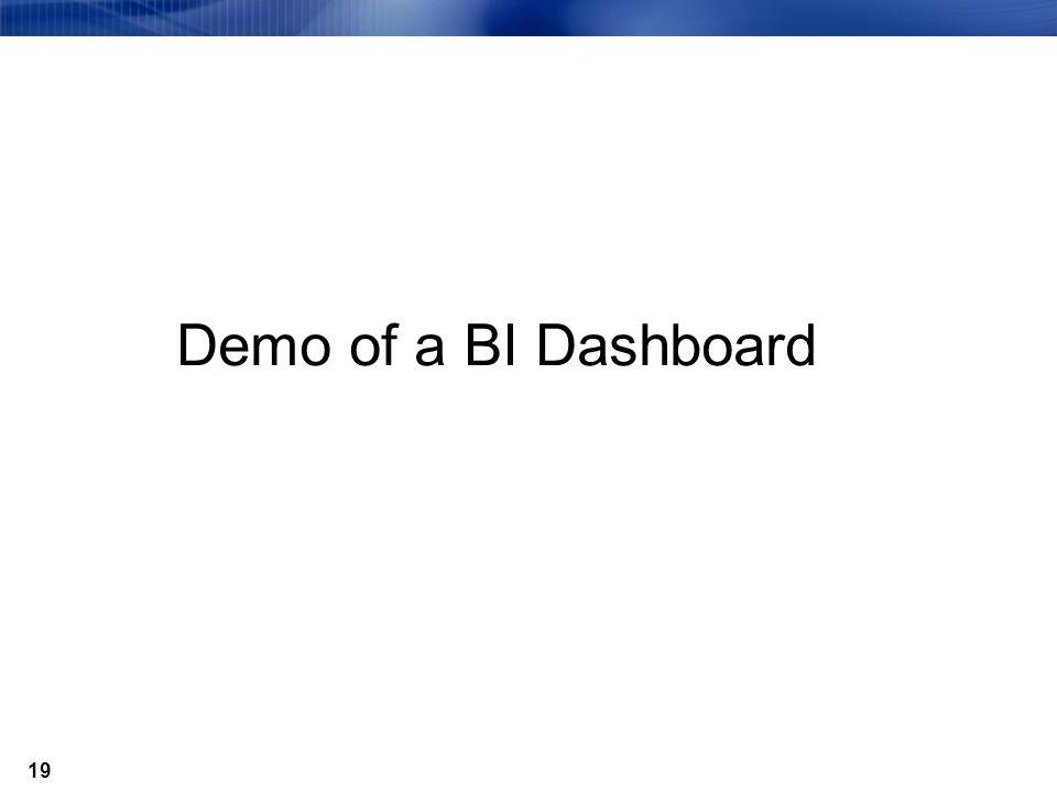 Demo of a BI Dashboard 19