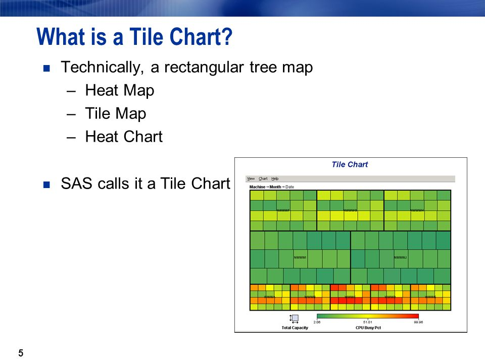 5 What is a Tile Chart.