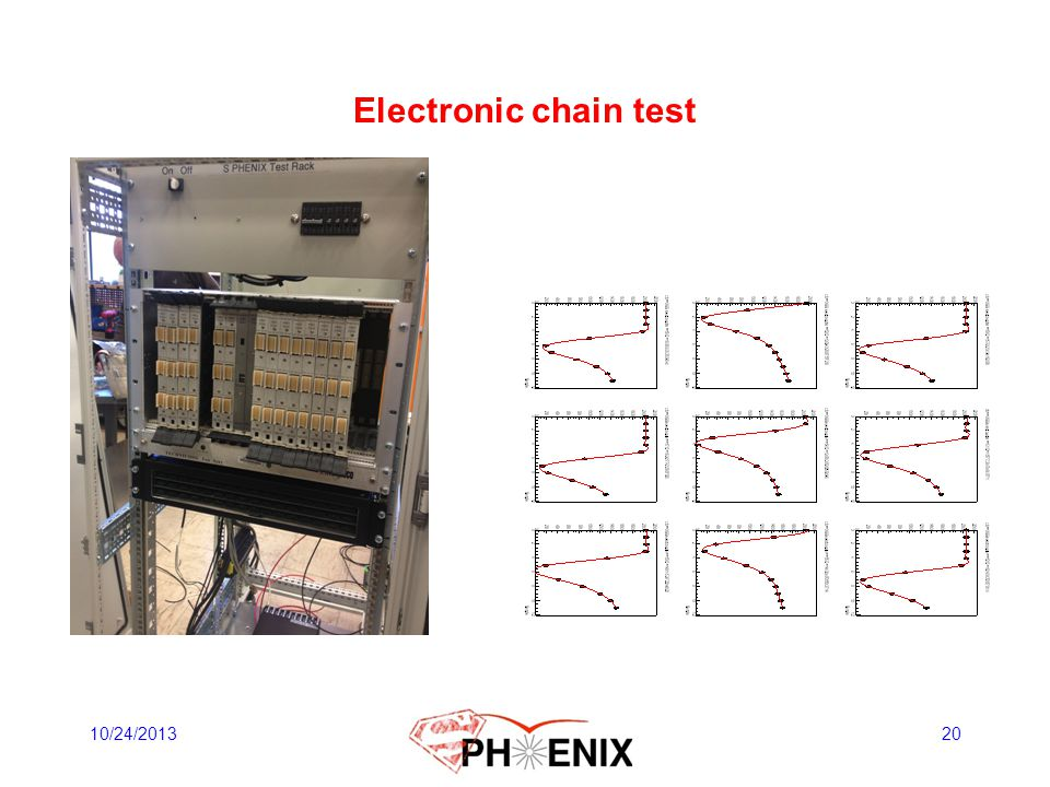 Electronic chain test 2010/24/2013