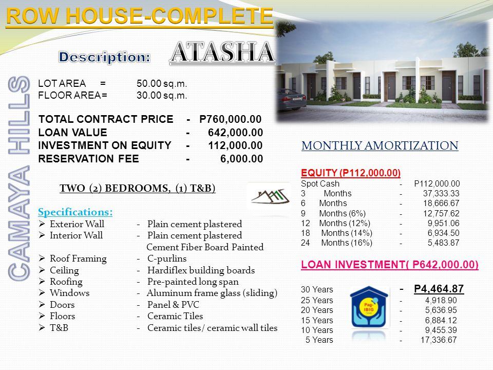 LOT AREA = 50.00 sq.m. FLOOR AREA =30.00 sq.m. TOTAL CONTRACT PRICE - P760,000.00 LOAN VALUE - 642,000.00 INVESTMENT ON EQUITY - 112,000.00 RESERVATIO