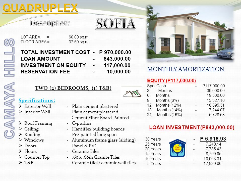 LOT AREA = 60.00 sq.m. FLOOR AREA =37.50 sq.m. TOTAL INVESTMENT COST - P 970,000.00 LOAN AMOUNT - 843,000.00 INVESTMENT ON EQUITY - 117,000.00 RESERVA