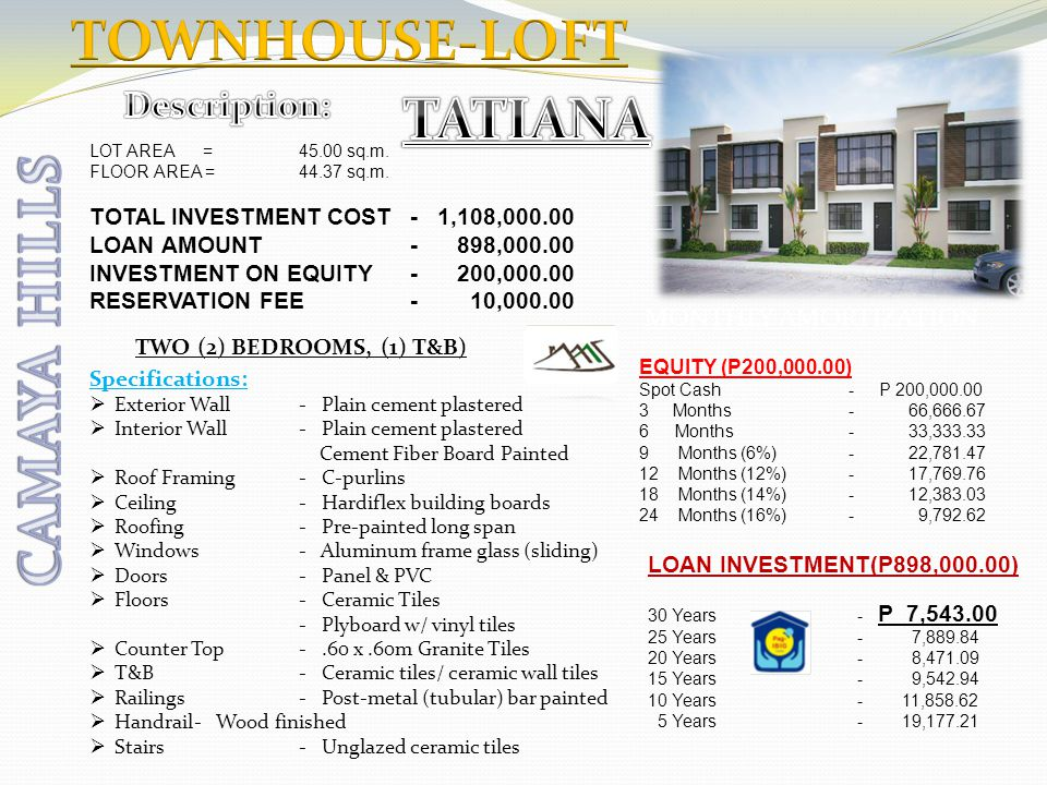 LOT AREA = 45.00 sq.m. FLOOR AREA =44.37 sq.m. TOTAL INVESTMENT COST - 1,108,000.00 LOAN AMOUNT - 898,000.00 INVESTMENT ON EQUITY - 200,000.00 RESERVA
