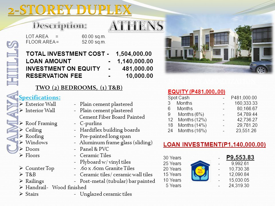 LOT AREA = 60.00 sq.m. FLOOR AREA = 52.00 sq.m. TOTAL INVESTMENT COST - 1,504,000.00 LOAN AMOUNT - 1,140,000.00 INVESTMENT ON EQUITY - 481,000.00 RESE