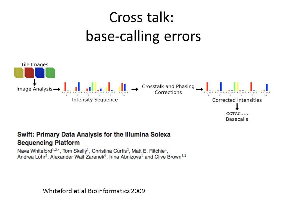 Cross talk: base-calling errors Whiteford et al Bioinformatics 2009