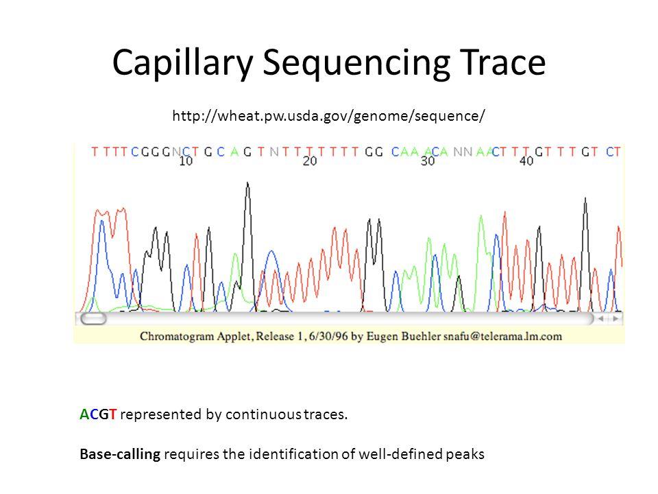 Illumina Throughput (April 2013) Note: 1 human genome = 3Gb.