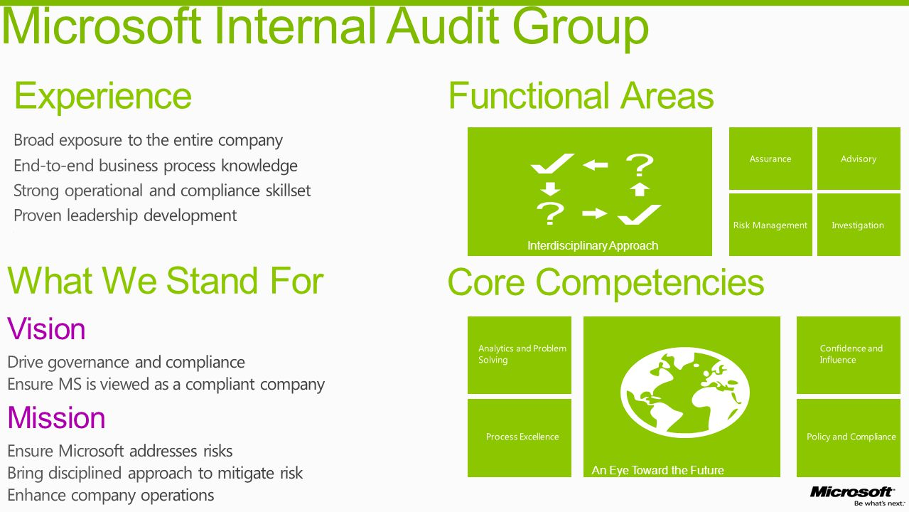 Core Competencies What We Stand For Functional Areas Microsoft Internal Audit Group Experience An Eye Toward the Future Interdisciplinary Approach