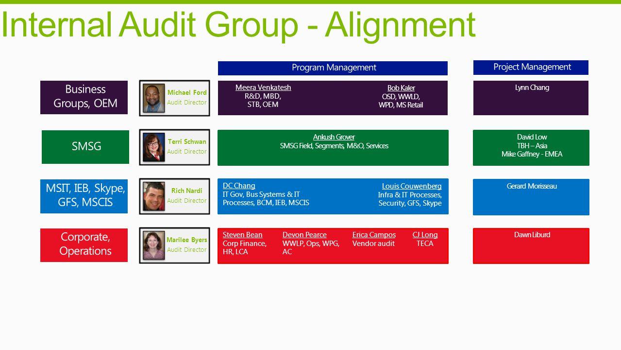Internal Audit Group - Alignment Michael Ford Audit Director Terri Schwan Audit Director Rich Nardi Audit Director Marilee Byers Audit Director Ankush