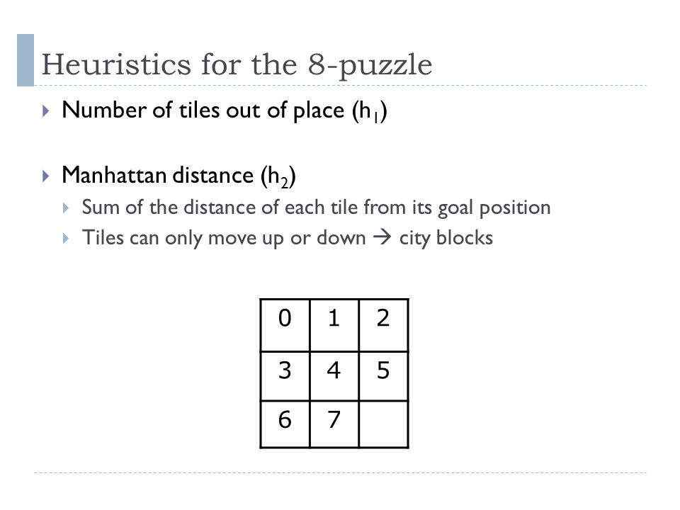 Heuristics for the 8-puzzle Number of tiles out of place (h 1 ) Manhattan distance (h 2 ) Sum of the distance of each tile from its goal position Tile