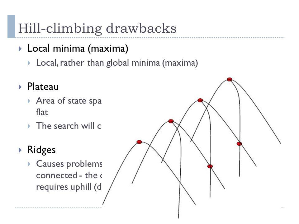 Hill-climbing drawbacks Local minima (maxima) Local, rather than global minima (maxima) Plateau Area of state space where the evaluation function is e