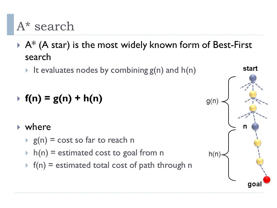 A* search A* (A star) is the most widely known form of Best-First search It evaluates nodes by combining g(n) and h(n) f(n) = g(n) + h(n) where g(n) =