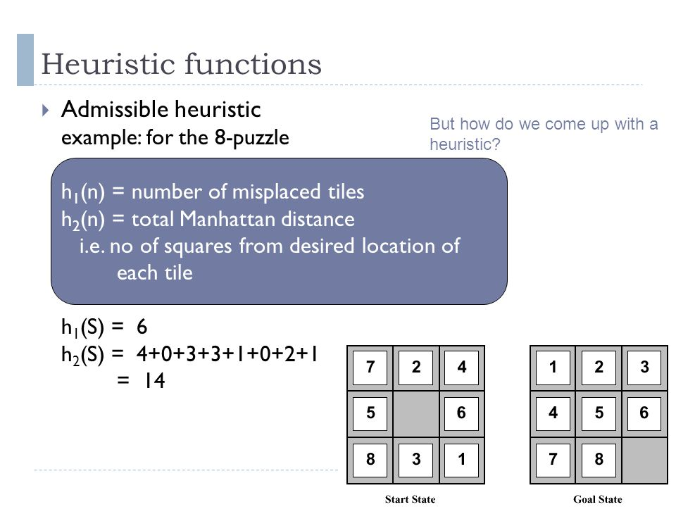 Admissible heuristic example: for the 8-puzzle h 1 (n) = number of misplaced tiles h 2 (n) = total Manhattan distance i.e. no of squares from desired