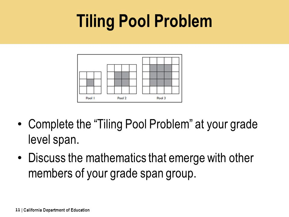 Tiling Pool Problem Complete the Tiling Pool Problem at your grade level span.