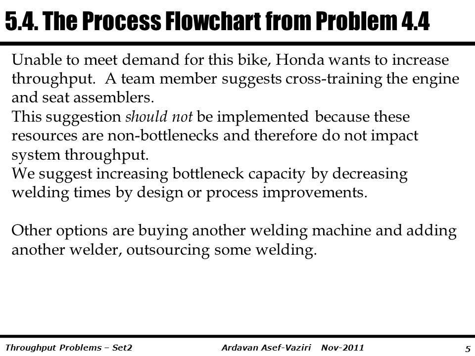 5 Ardavan Asef-Vaziri Nov-2011Throughput Problems – Set2 Unable to meet demand for this bike, Honda wants to increase throughput. A team member sugges
