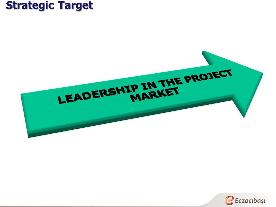 Strategic Target Strategic Target