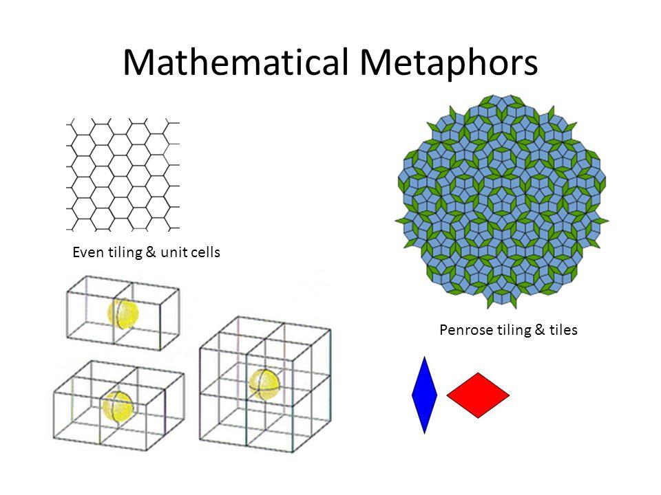 Mathematical Metaphors Penrose tiling & tiles Even tiling & unit cells
