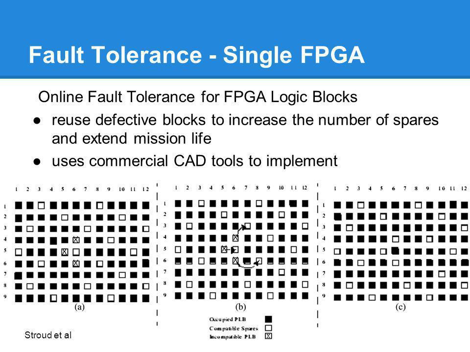 Fault Tolerance - Single FPGA Online Fault Tolerance for FPGA Logic Blocks reuse defective blocks to increase the number of spares and extend mission