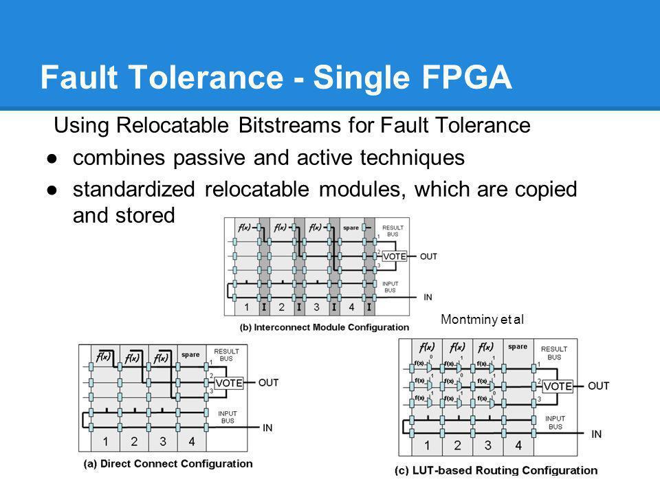 Fault Tolerance - Single FPGA Using Relocatable Bitstreams for Fault Tolerance combines passive and active techniques standardized relocatable modules